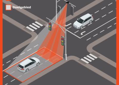 Verkeerslichten