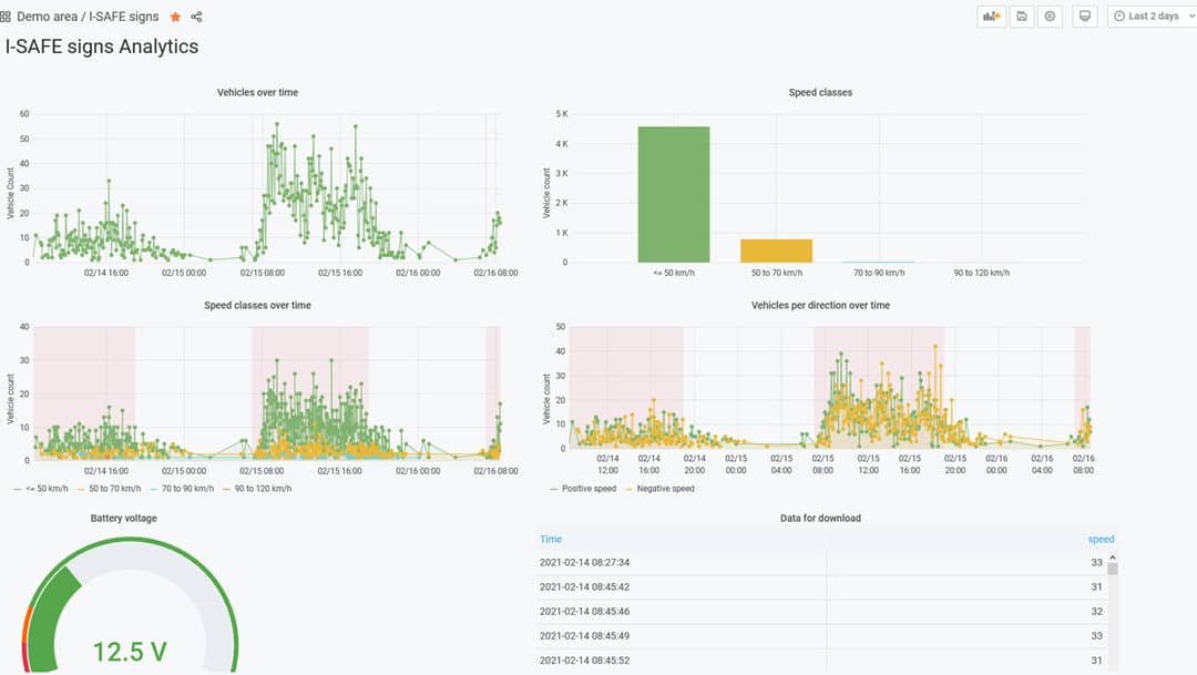 Analytics_Platform_SmartCity_EN